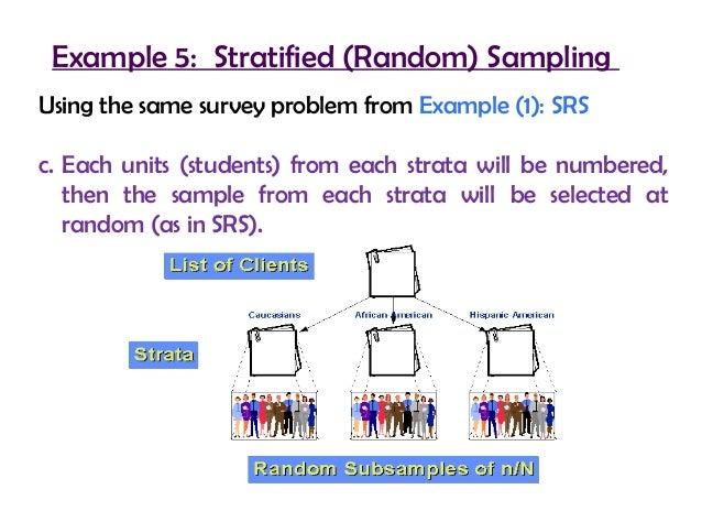 problems and limitations of random sampling