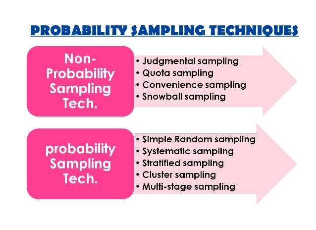types of probability