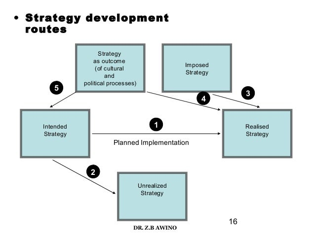 strategic planning and implementation essay They also point out that strategy is not the same as strategic plans strategic planning is the formal process that essay uk, strategic human resource planning.