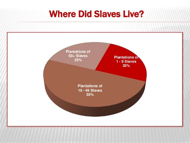 growth of slavery Slavery in the united states was the legal institution of human chattel enslavement,  from 1770 until 1860, the rate of natural growth of north american enslaved people was much greater than for the population of any nation in europe, and it was nearly twice as rapid as that of england.