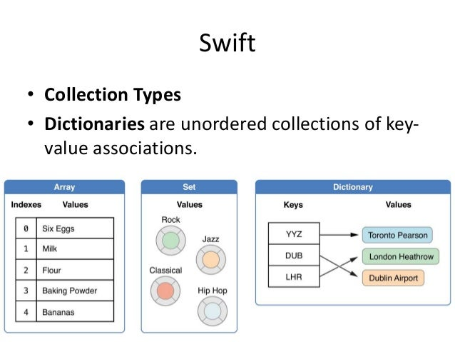 get key values from dictionary swift
