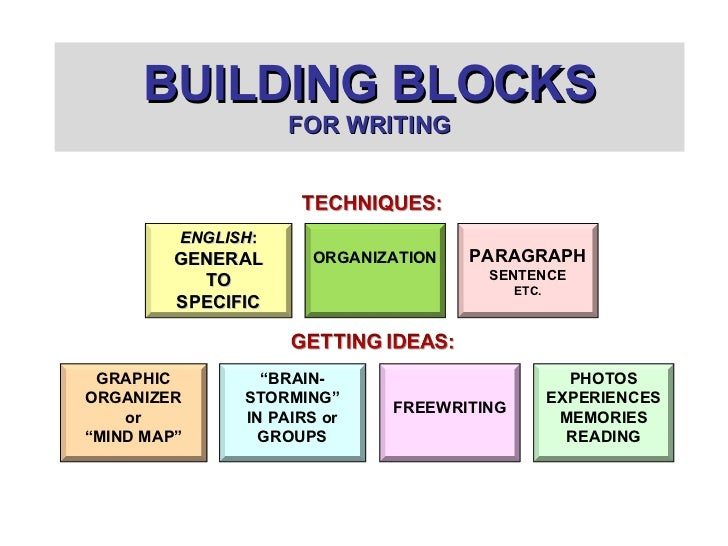 Word Building Block Definition