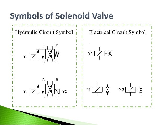 Electric Solenoid Schematic Symbol Residential Electrical Symbols