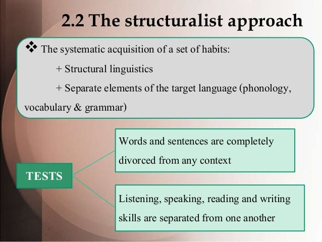 linguistics and oral approach essay Department of linguistics, igbo & other nigerian languages, university of  nigeria,  this paper adopts a descriptive approach the paper finds that in  nigeria, those  approaches are the aural–oral approach (see audio lingual  method), the.