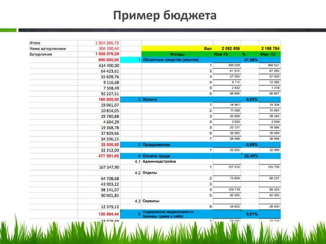 1. Группа по выводу на «автопилот» - максимум 7 бизнесов 2. Старт – 11 марта– 10 тыс грн/мес для участников БЗ (для осталь...