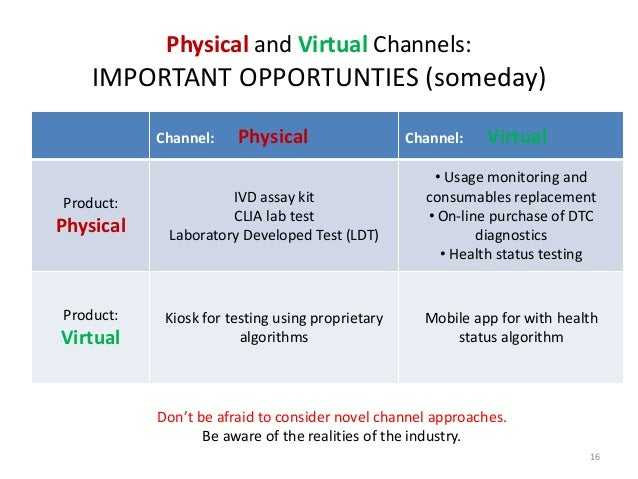 Physical and Virtual Channels:  IMPORTANT OPPORTUNTIES (someday) Channel:  Product:  Physical  Product:  Virtual  Physical...