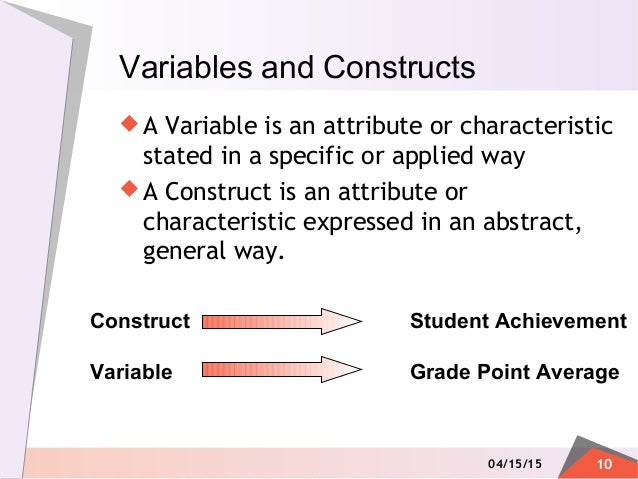 academic motivation mediating variable between Using object properties, this dissertation classified achievement variables into three categories: motivators, mediators, and moderators and proposed a moderated-mediation model (hayes, 2013) as a framework for investigating the relationship between motivation and academic achievement.