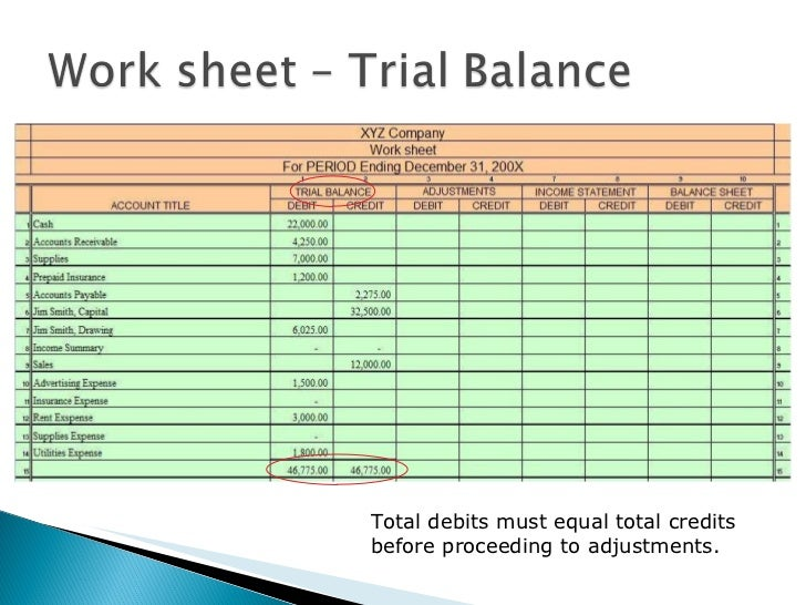 Worksheet – Accounting Worksheets
