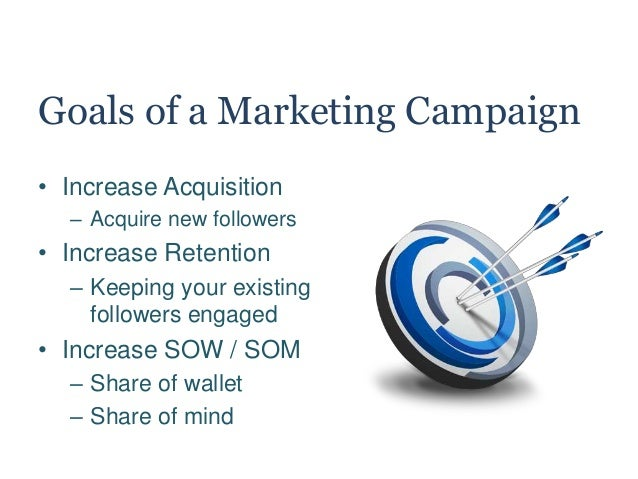 The 6Ms to Campaign Strategy Success Slide 2