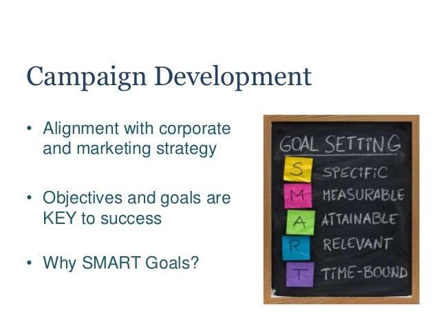 The 6Ms to Campaign Strategy Success Slide 3