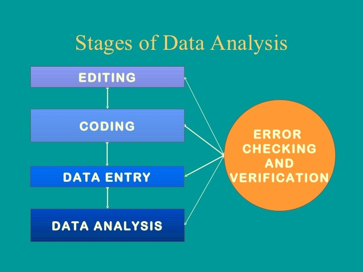 method of data analysis 2 essay Principles and procedures of exploratory data analysis this essay introduces researchers to the philosoph- sis for psychological method and training.