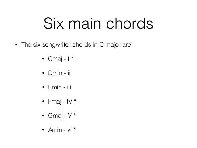 Certificate Songwriting Week 5b Chords