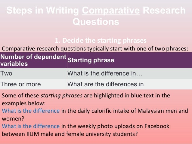 Week5b Writing Research Questions