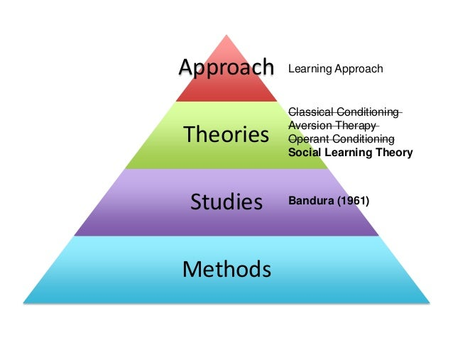 describe and evaluate one theory of Read this essay on describe and evaluate at least one theory of forgetting come browse our large digital warehouse of free sample essays get the knowledge you need in order to pass your.