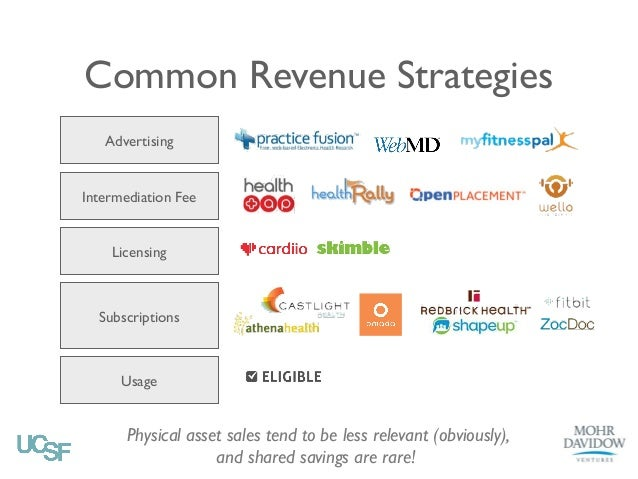 Common Revenue Strategies Advertising Intermediation