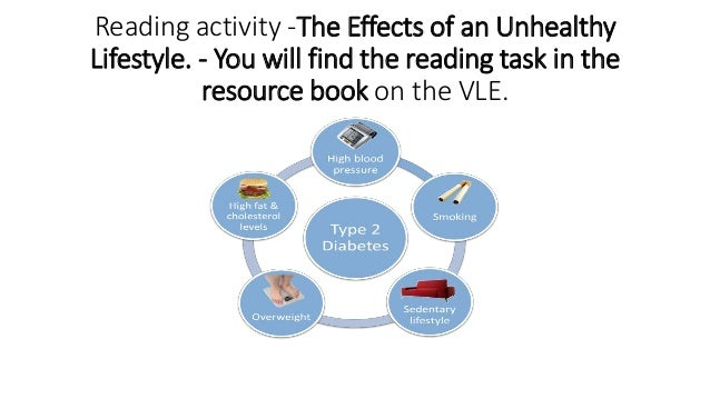 effects of unhealthy lifestyle