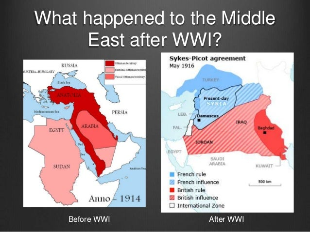 War on Terror The United States History in the Middle East