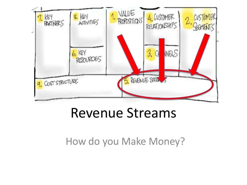 Revenue Streams How do you