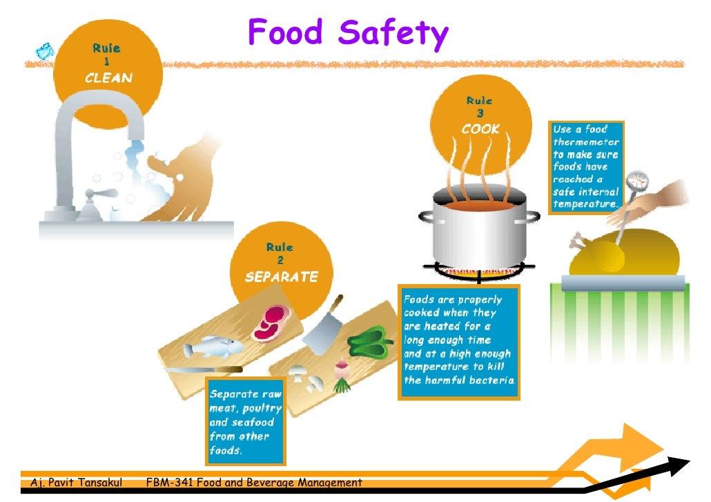 sanitation in food industry pdf