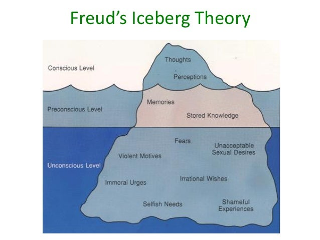 a study of defense mechanisms and conflicts between id ego and superego in the work of sigmund freud Ego: notes on ego defense mechanisms even when sigmund freud published the book 'ego a conflict among the id, ego and superego which produces anxiety may.