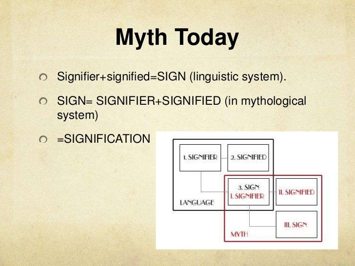 an analysis of myth in myth today by ronald barthes Delle an analysis of myth in myth today by ronald barthes stesse dimensioni departamentos tc click here franz kafka (praga.