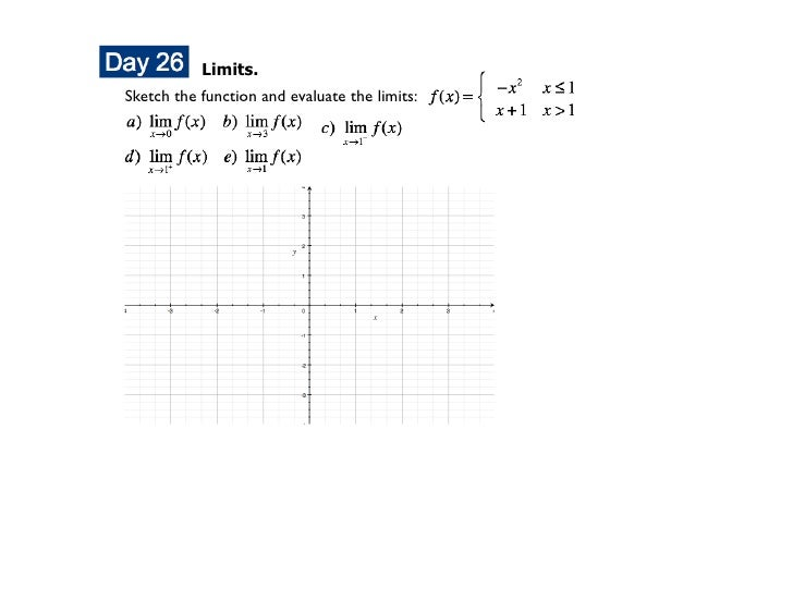 Limits.Sketch the function and evaluate the limits: