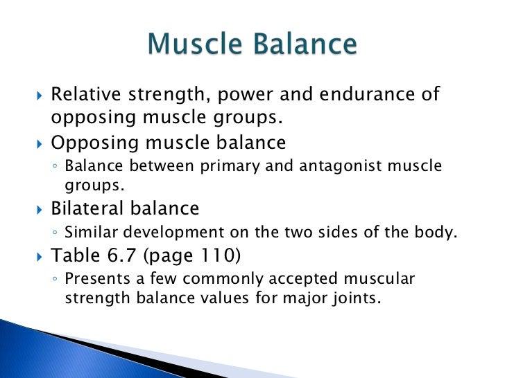 afaa opposing muscle group homework