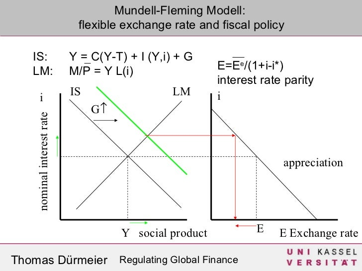 1 write a short note on interest rate parity system for exchange rates Ii1 interest rate parity lecture note ii1 may not hold for retail interest/exchange rates and i/o benchmarks - fault = latent errors in system = failure.