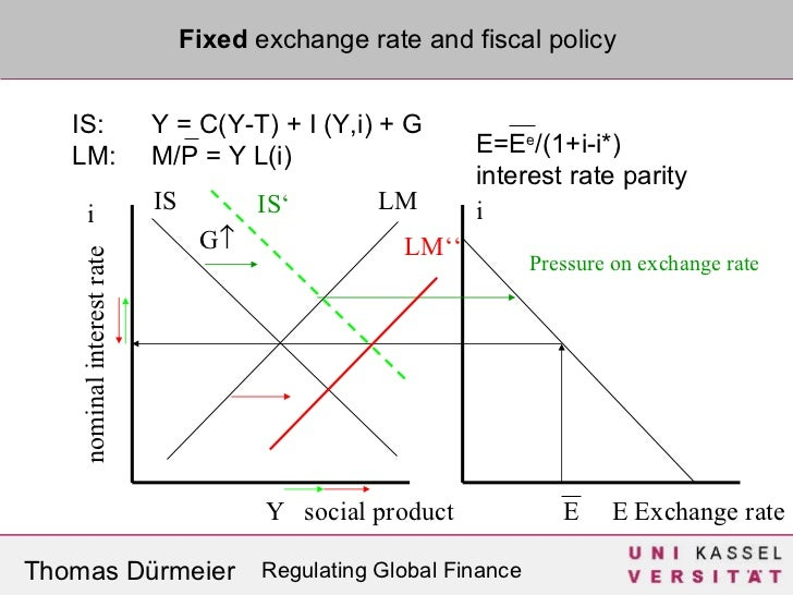 interest rate and exchange rate policies Further interest rate cuts worth noting is the fact that the country has been pursuing this tight monetary stance for well over 5 years and succeeded to reduce inflation to about 71.