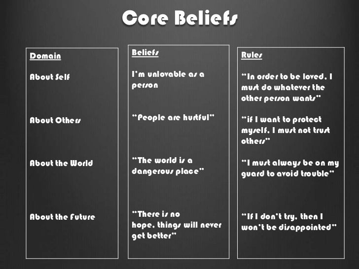what are the beliefs and values What is the difference between values and beliefs values refer to principles or standards of behavior while beliefs refer to the conviction or acceptance.