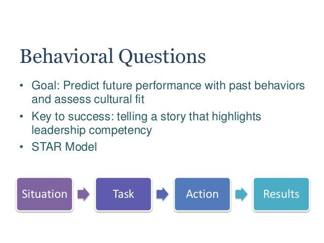 Behavioral Questions • Goal: Predict future performance with past behaviors and assess cultural fit • Key to success: tell...