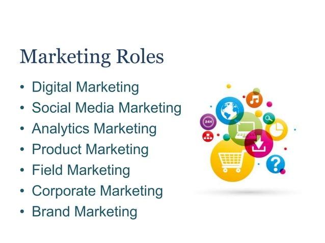 Marketing Roles • Digital Marketing • Social Media Marketing • Analytics Marketing • Product Marketing • Field Marketing •...