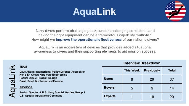 AquaLink Navy divers perform challenging tasks under challenging conditions, and having the right equipment can be a treme...