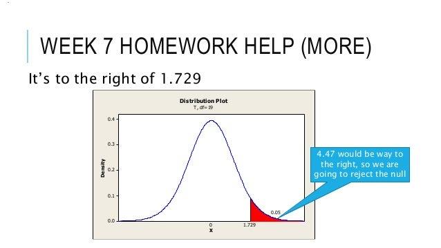 24 7 homework help