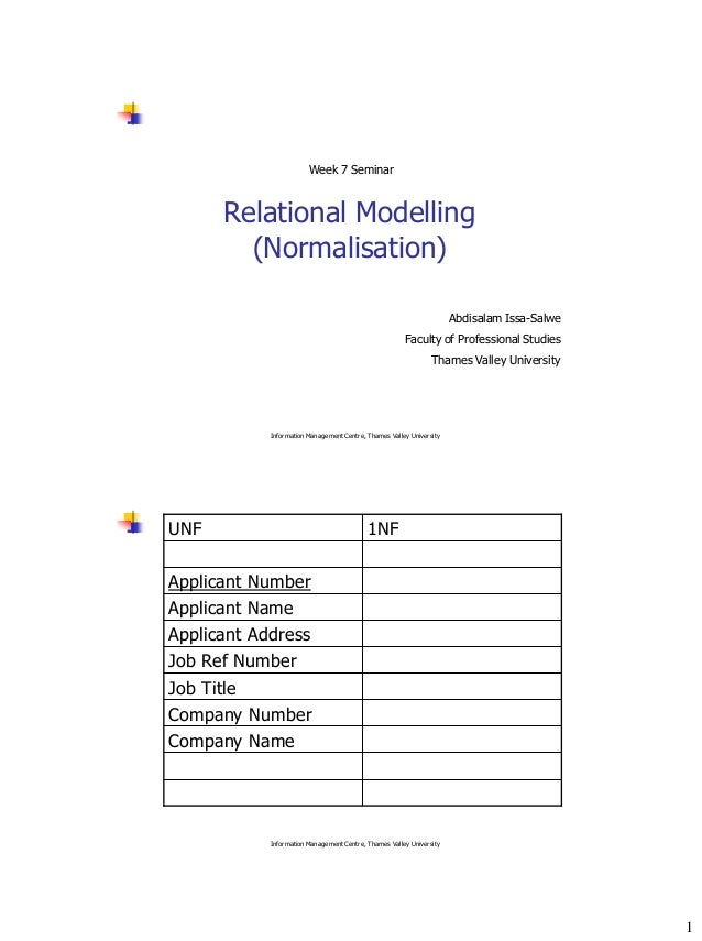 1 Information Management Centre, Thames Valley University Relational Modelling (Normalisation) Abdisalam Issa-Salwe Facult...