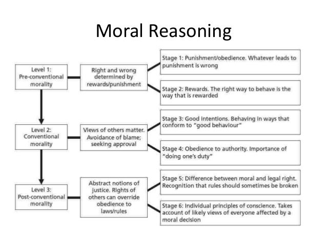 Moral Reasoning across Cultures