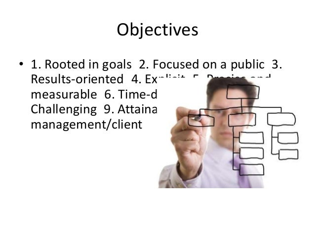 Objectives: Three Types • Awareness (Cognitive)- AttentionComprehension- Retention • Acceptance (Affective)- Interest...