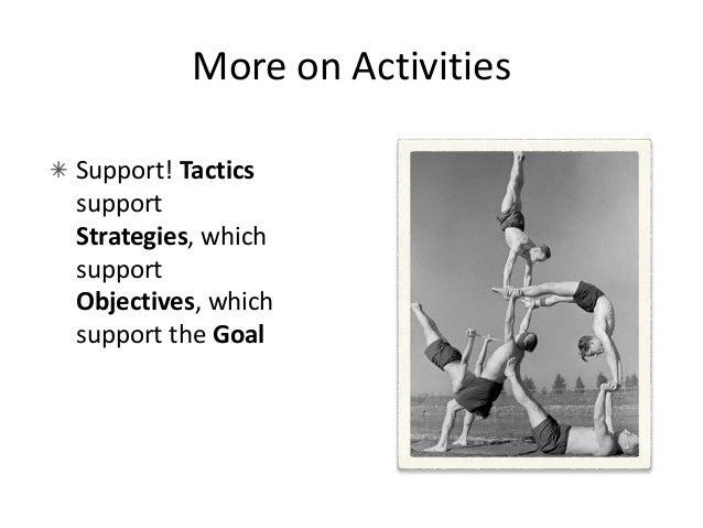 Objective  Strategy 1 tactic  tactic  tactic  Strategy 2 tactic  tactic  tactic  tactic  tactic  tactic  tactic