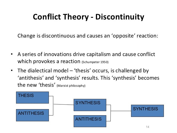 relation between thesis antithesis and synthesis The triad thesis, antithesis, synthesis (german: these, antithese, synthese originally: the relation between the three abstract terms of the triad.