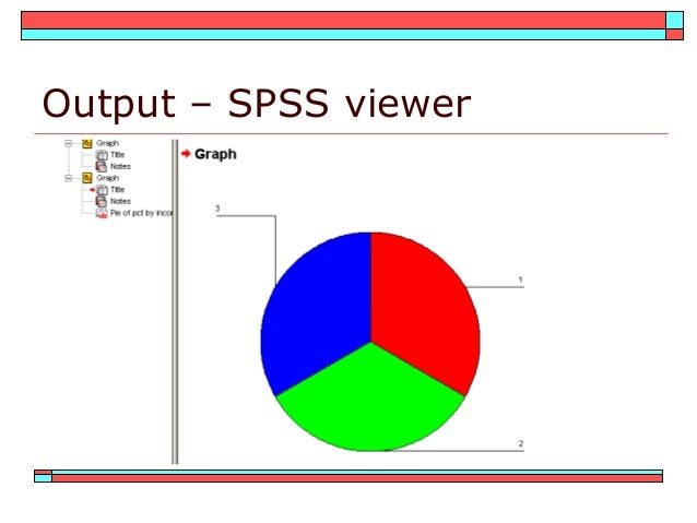 measure relationship between two variables spss student