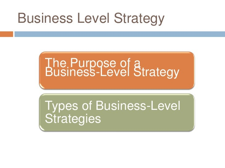 Business Level Strategy    The Purpose of a    Business-Level Strategy    Types of Business-Level    Strategies