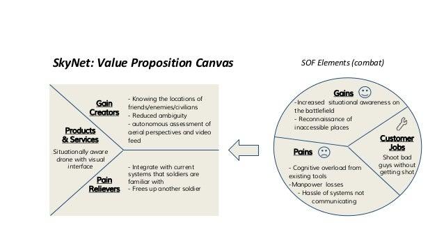 skynet  value proposition canvas