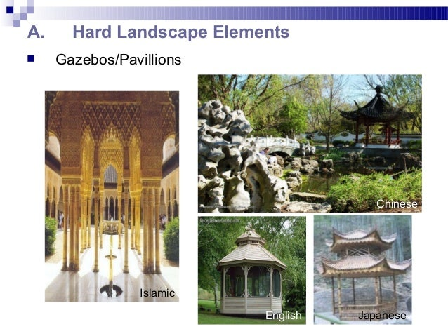 Week Landscape Architecture - Temple landscape architecture
