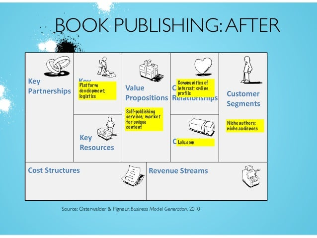 ALCTS Publishing Business Plan