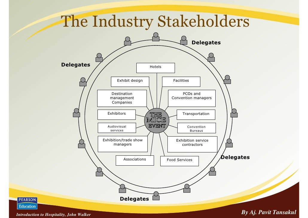 stakeholder in hotel industry Stakeholder's involvement to csr of hospitality industry the stakeholders of the hospitality industry has played a big part in promoting corporate social responsibility by ensuring that the manner in which it is conducted, is fair to all persons in the society.