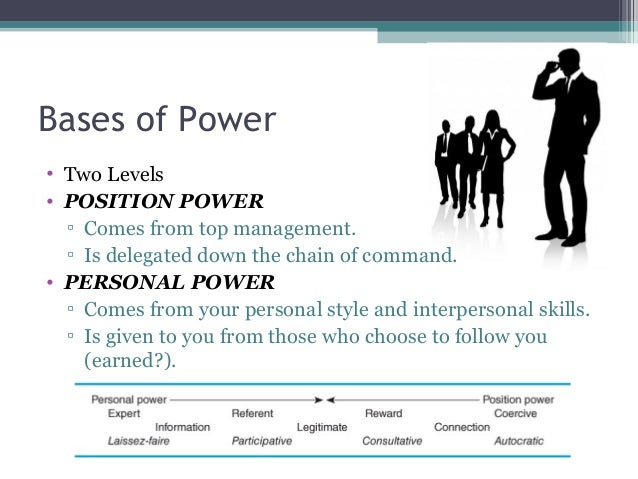 power politics In the business modern world power and politics are to big extent to determine the growth of the organizations and also for the stability and continual success of.