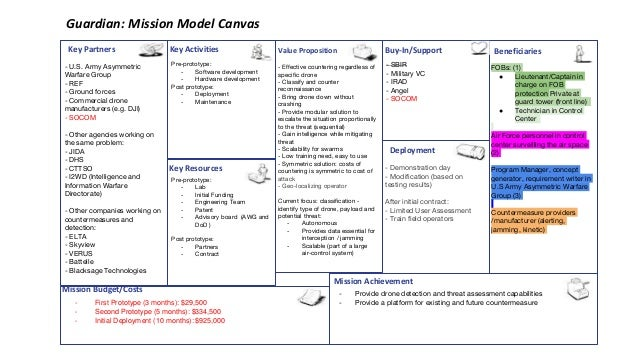 Guardian: Mission Model Canvas Pre-prototype: