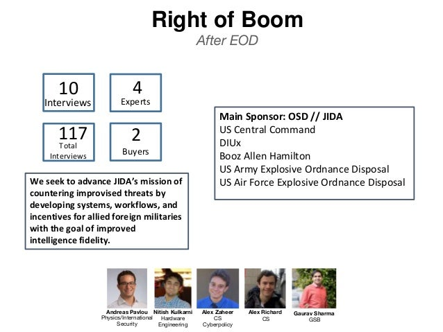 Right of Boom After EOD Alex Zaheer CS Cyberpolicy Andreas Pavlou Physics/International Security Nitish Kulkarni Hardware ...