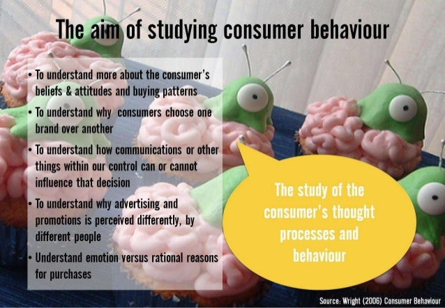 reasons for studying consumer behaviour The book consumer behaviour and advertising management has been written for the  12 reasons for studying consumer behaviour 5 13 applying consumer behaviour .