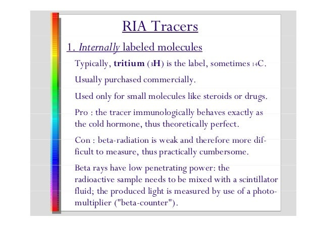 tritium labeled steroids